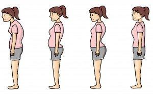 反り腰のセルフメンテナンス その3 自分で出来る改善方法!